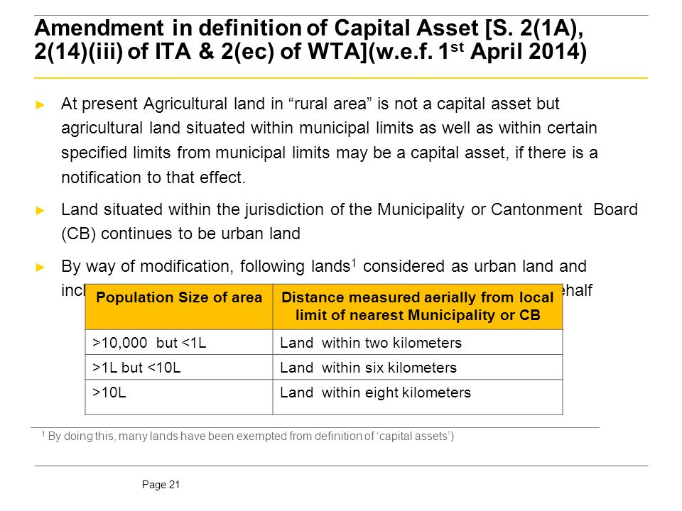 Amendment in definition of Capital Asset [S